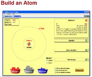 BuildAnAtom